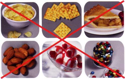 диетическая еда:запрещенные продукты