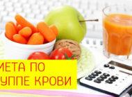 диета продукты по группе крови