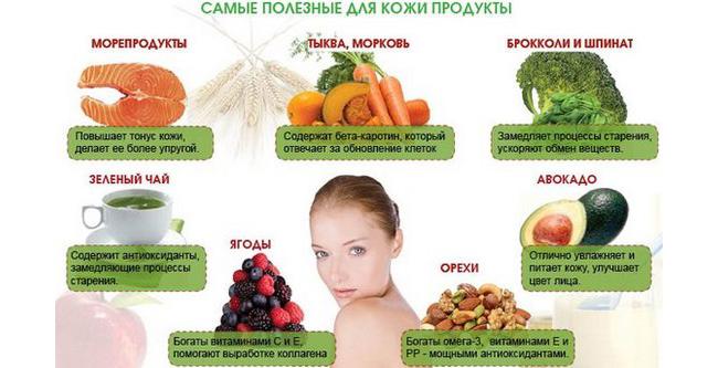 dieta-dlya-kozhi3